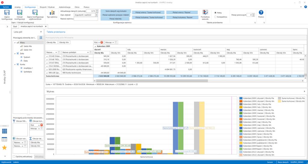 Analiza zapisów na kontach (zmiany wybranej grupy kosztów w wybranym okresie)
