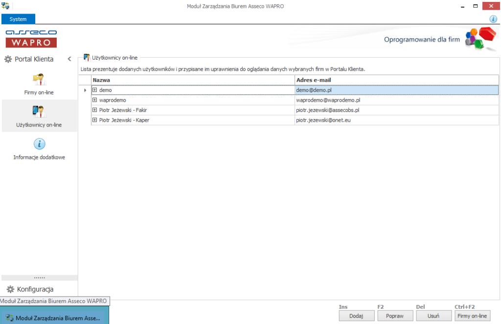 Lista użytkowników którzy mają dostęp do danych firmy w portalu klienta